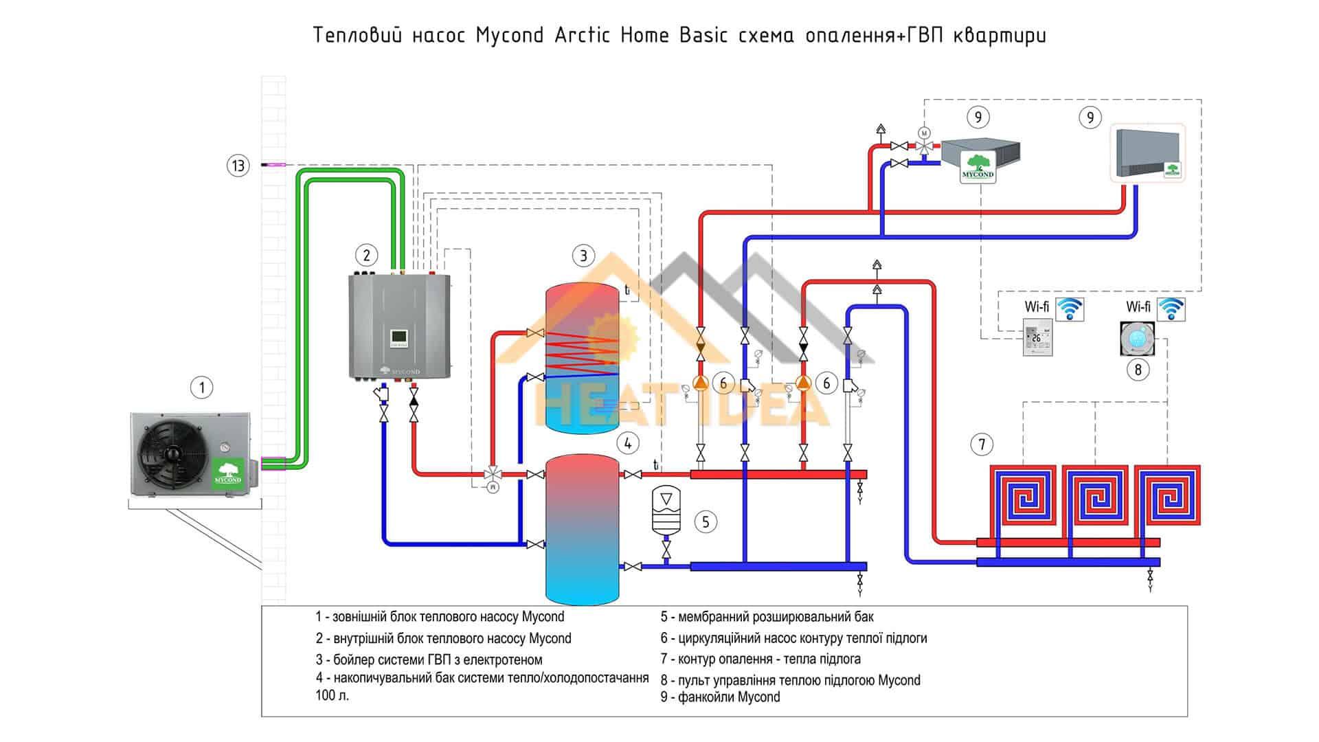 Схема отопления тепловой насос