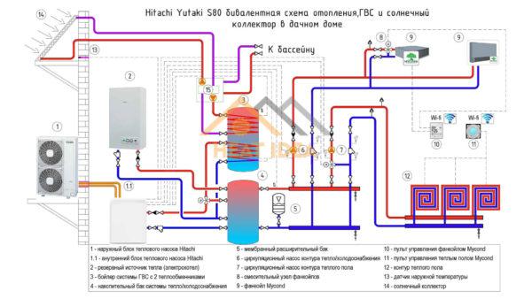 Схема HITACHI YUTAKI S80
